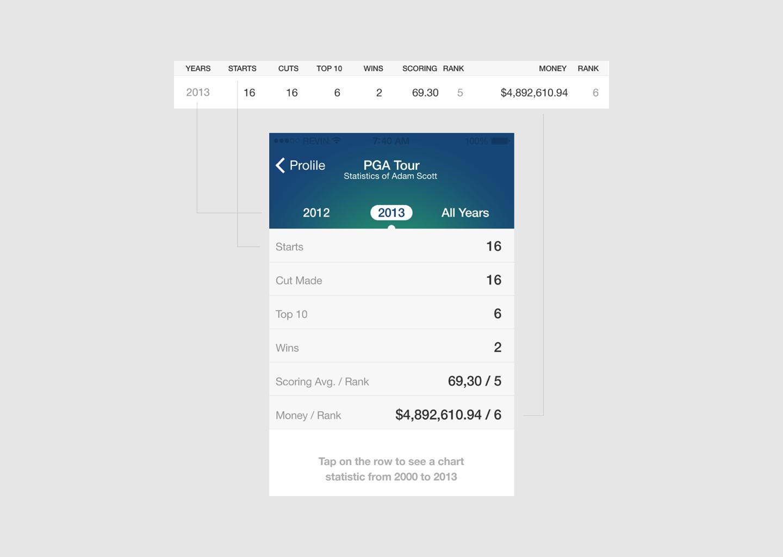 Golf-Mobile-App-Table