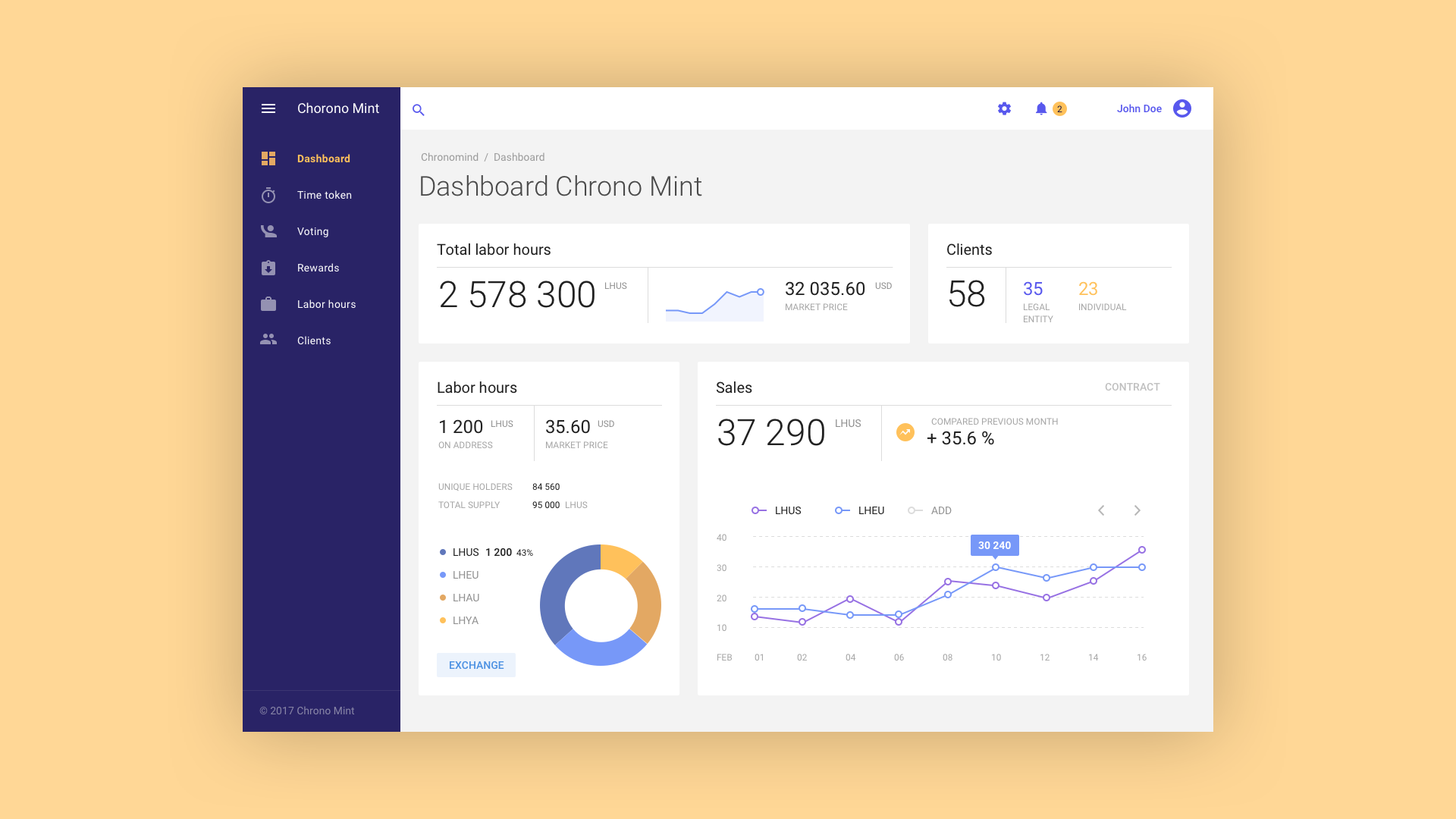 chronomint-web-app-design-dashboard