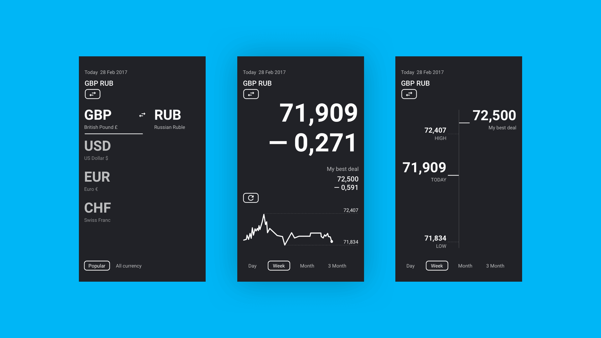 currency-mobile-app-design